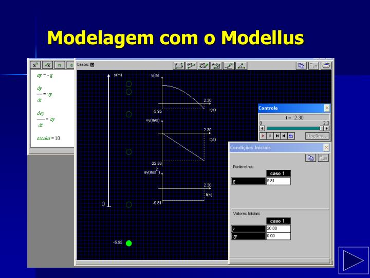 Modelagem com o Modellus