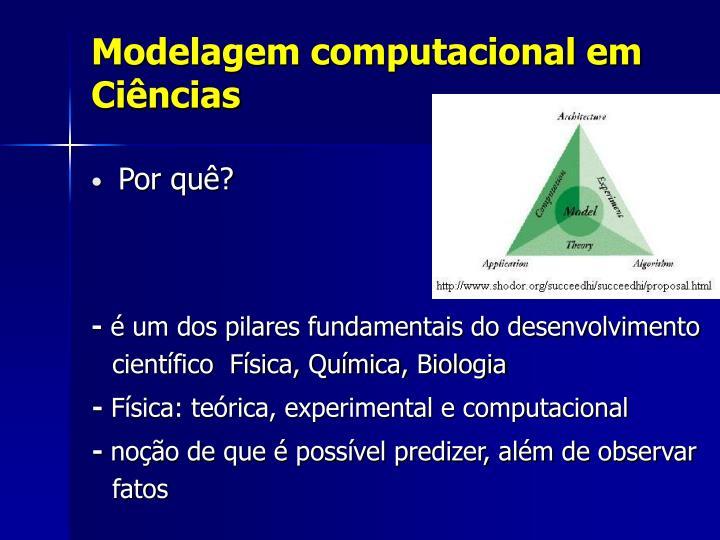 Modelagem computacional em Ciências