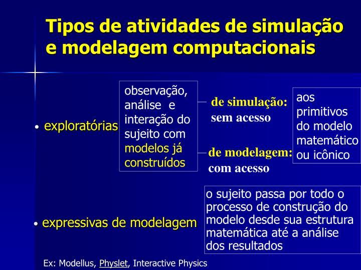 Tipos de atividades de simulação e modelagem computacionais