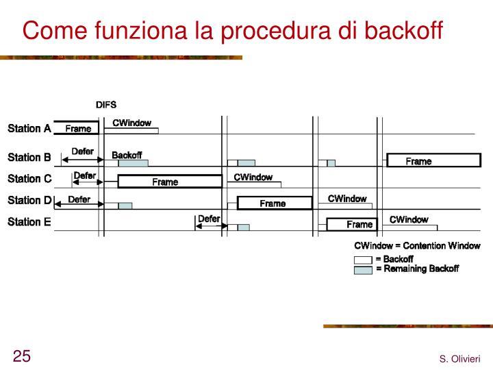 Come funziona la procedura di backoff