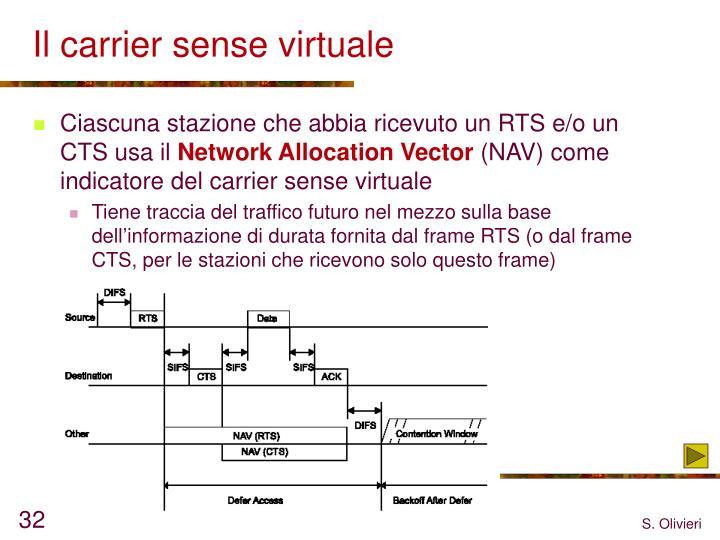 Il carrier sense virtuale