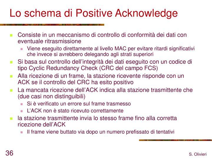 Lo schema di Positive Acknowledge