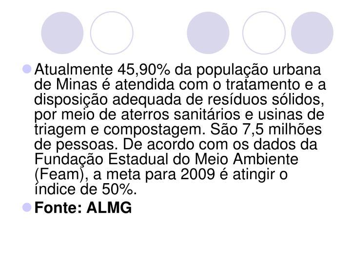 Atualmente 45,90% da população urbana de Minas é atendida com o tratamento e a disposição adequada de resíduos sólidos, por meio de aterros sanitários e usinas de triagem e compostagem. São 7,5 milhões de pessoas. De acordo com os dados da Fundação Estadual do Meio Ambiente (Feam), a meta para 2009 é atingir o índice de 50%.