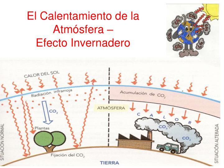 El Calentamiento de la Atmósfera –