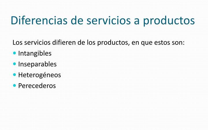 Diferencias de servicios a productos