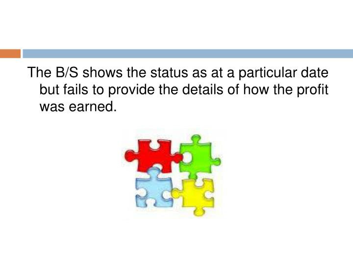 The B/S shows the status as at a particular date but fails to provide the details of how the profit was earned.