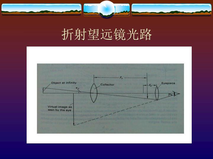 折射望远镜光路
