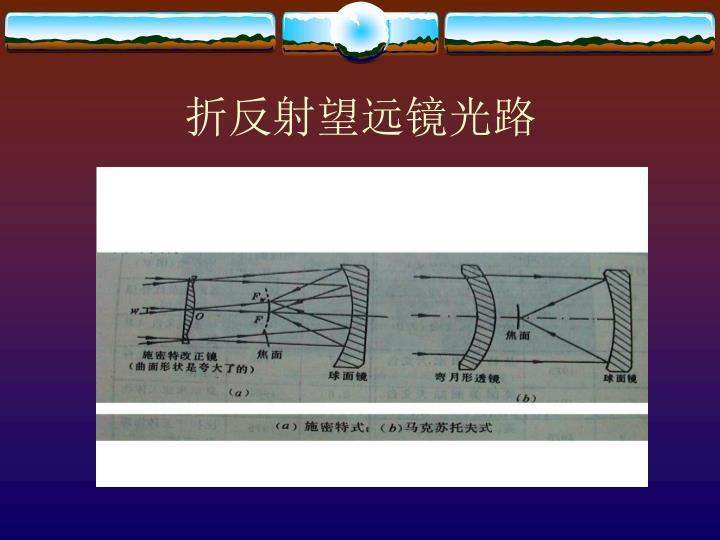 折反射望远镜光路