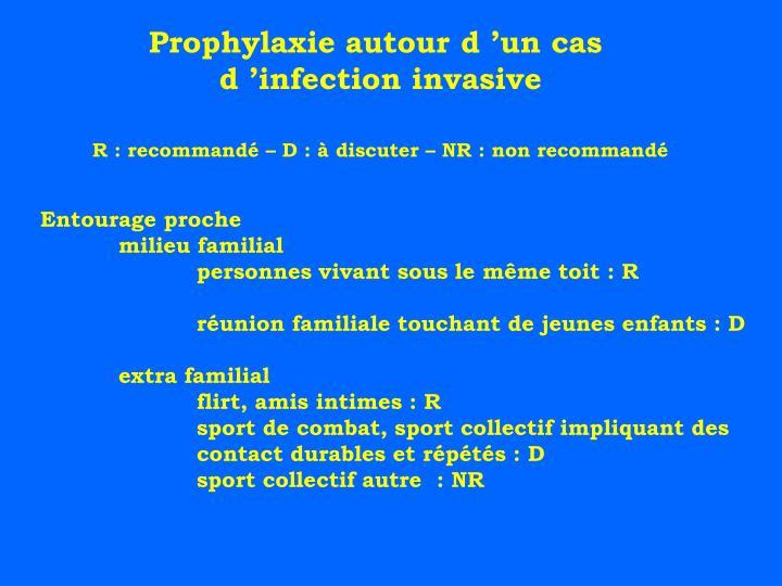 Prophylaxie autour d'un cas