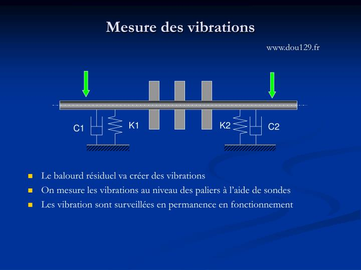 Mesure des vibrations