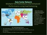 multiple site redundancy and enhanced performance using load balancing