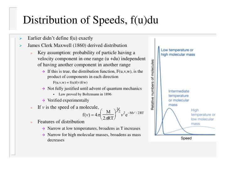 Distribution of Speeds, f(u)du