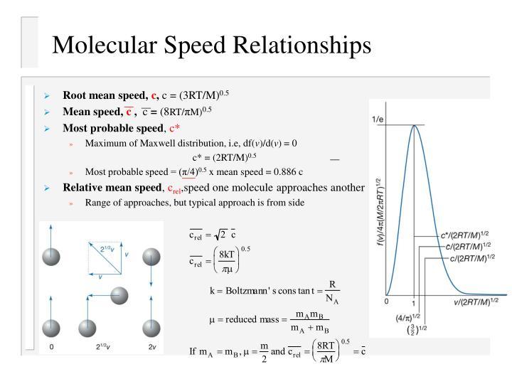 Molecular Speed Relationships