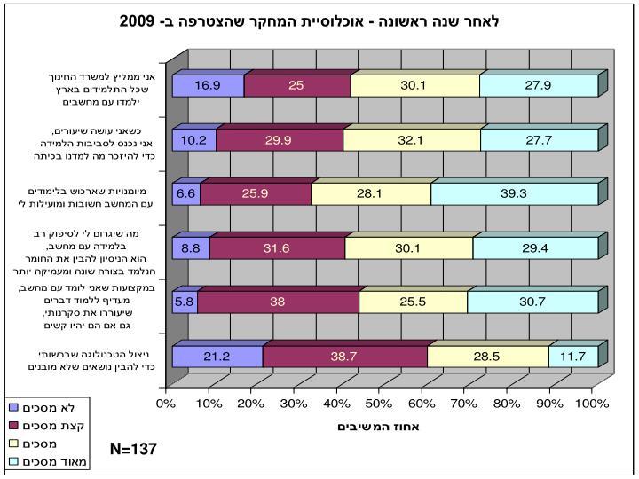 לאחר שנה ראשונה - אוכלוסיית המחקר שהצטרפה ב- 2009