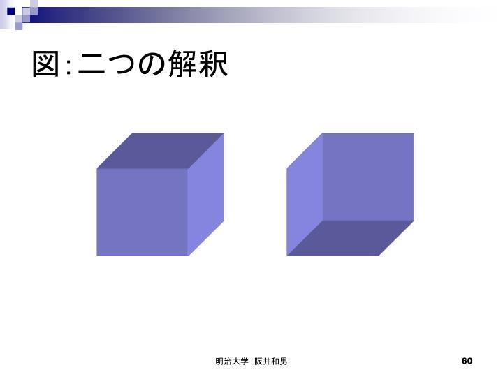 図:二つの解釈