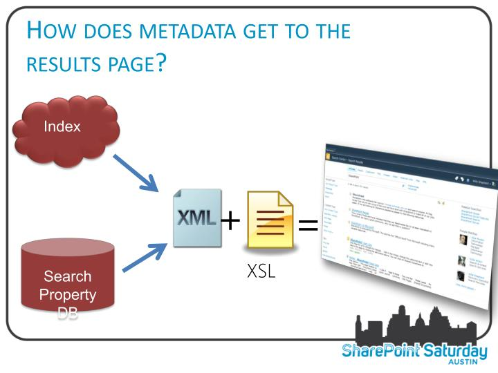 How does metadata get to the results page?