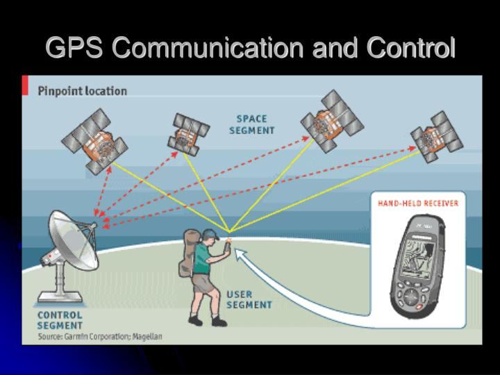 GPS Communication and Control