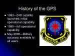 history of the gps1