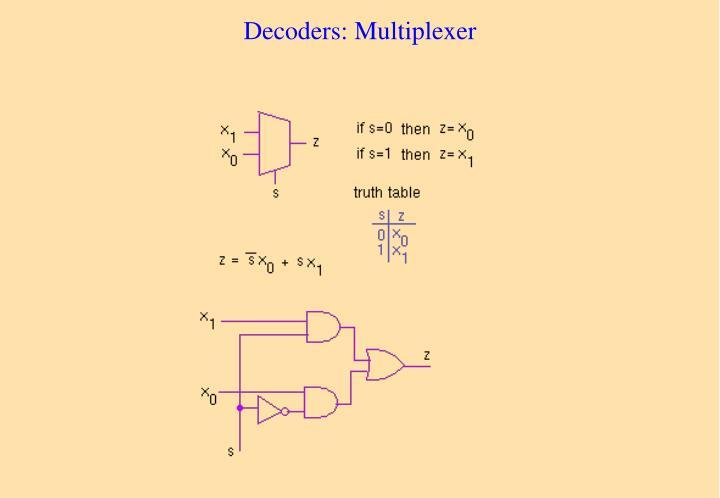 Decoders: Multiplexer