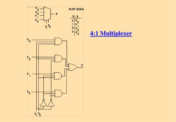 4:1 Multiplexer