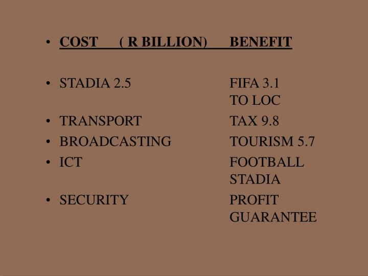 COST ( R BILLION)BENEFIT
