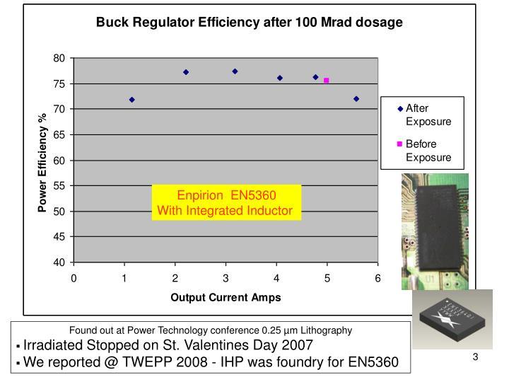 Enpirion  EN5360