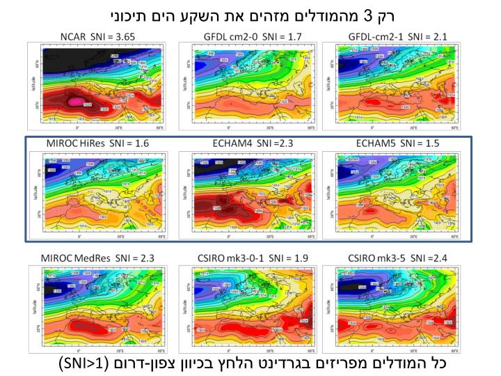 רק 3 מהמודלים מזהים את השקע הים תיכוני