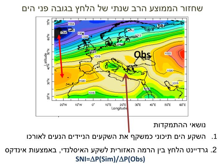 שחזור הממוצע הרב שנתי של הלחץ בגובה פני הים