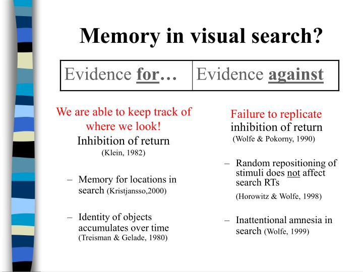 Memory for locations in search