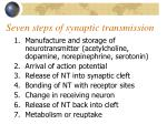 seven steps of synaptic transmission