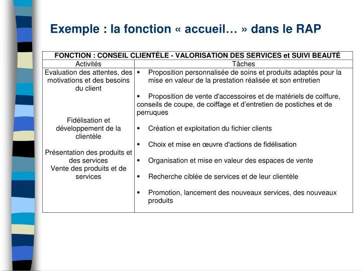 Exemple : la fonction «accueil…» dans le RAP