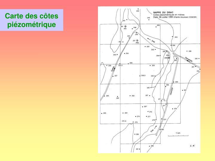 Carte des côtes piézométrique
