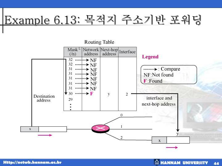 Example 6.13: