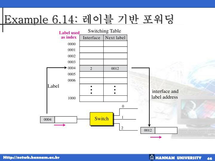 Example 6.14: