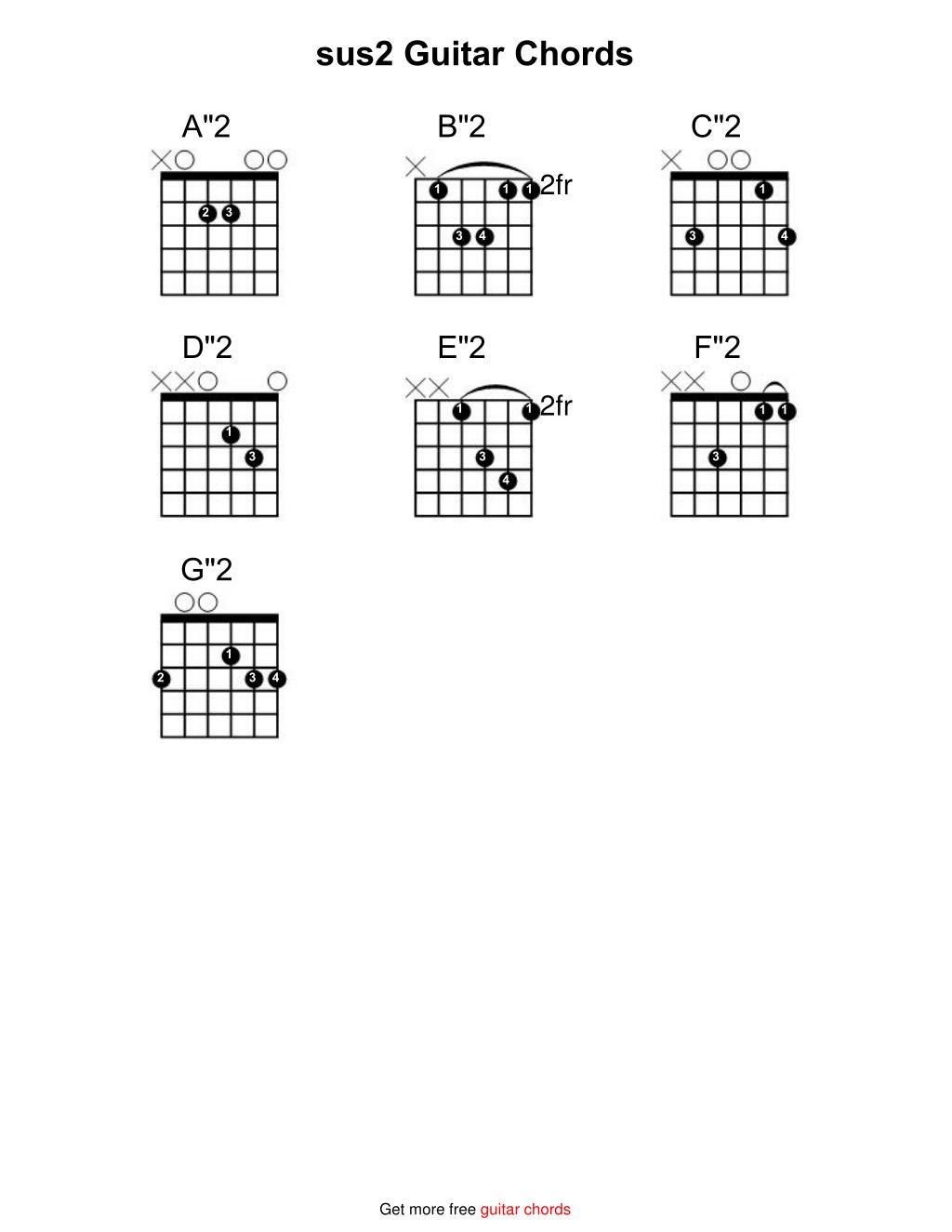 sus2 Guitar Chords