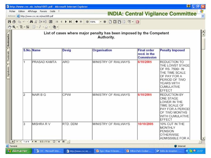 INDIA: Central Vigilance Committee