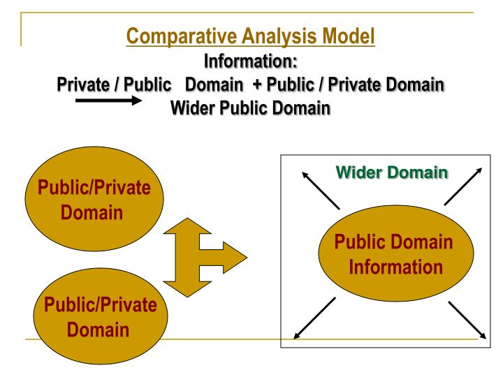 Comparative Analysis Model