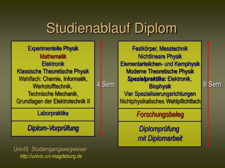 Studienablauf Diplom