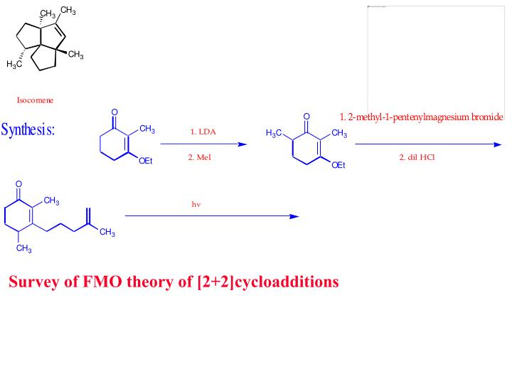 Survey of FMO theory of [2+2]cycloadditions