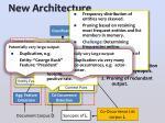 new architecture1