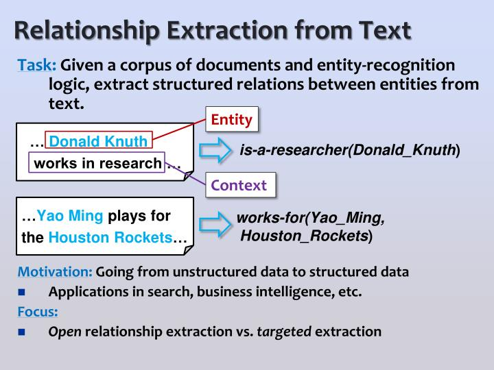 Relationship Extraction from Text