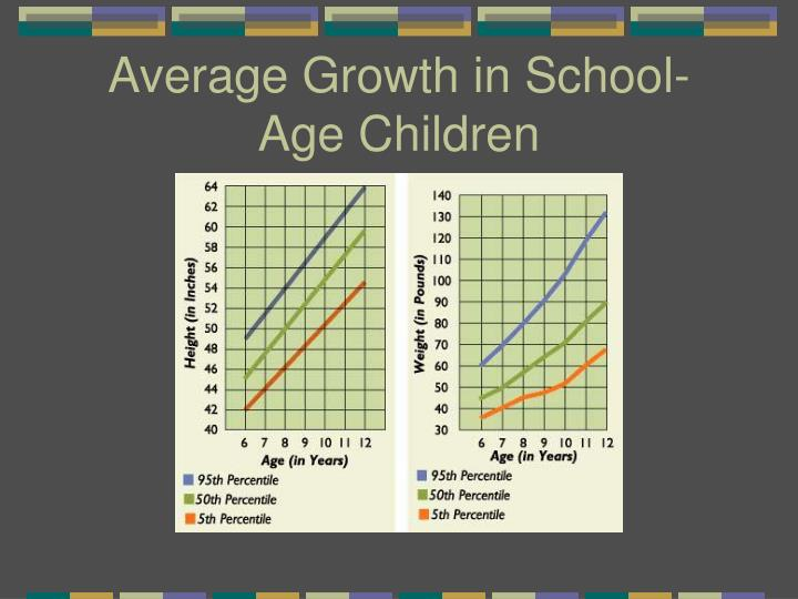 Average Growth in School-Age Children