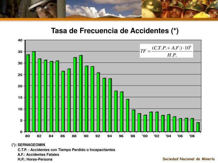 Tasa de Frecuencia de Accidentes (*)