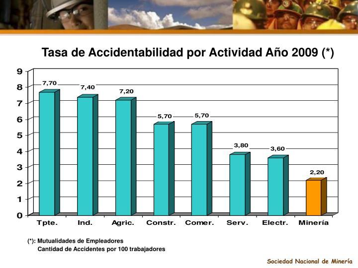 Tasa de Accidentabilidad por Actividad Año 2009 (*)