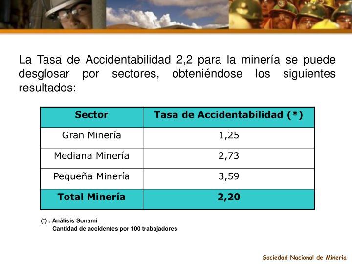 La Tasa de Accidentabilidad 2,2 para la minería se puede desglosar por sectores, obteniéndose los siguientes resultados:
