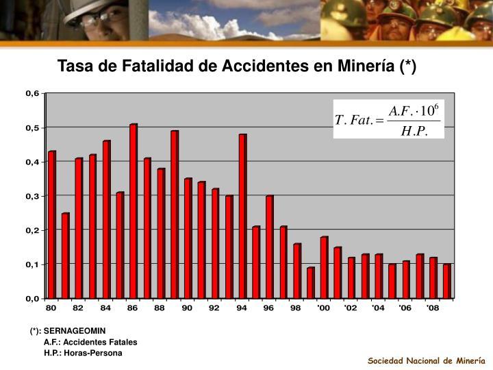 Tasa de Fatalidad de Accidentes en Minería (*)