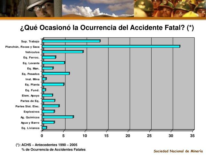 ¿Qué Ocasionó la Ocurrencia del Accidente Fatal? (*)