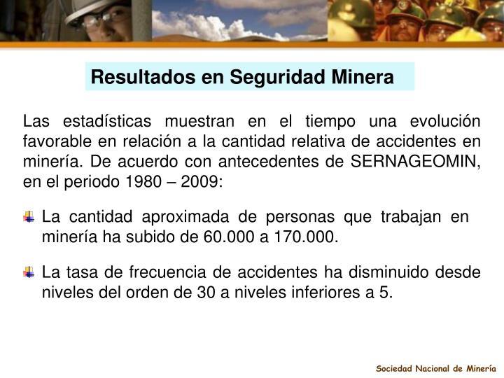 Resultados en Seguridad Minera