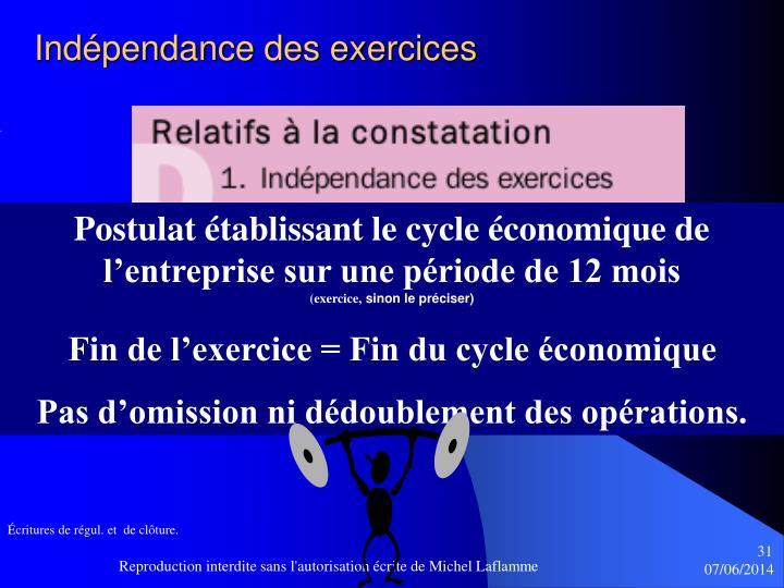 Indépendance des exercices