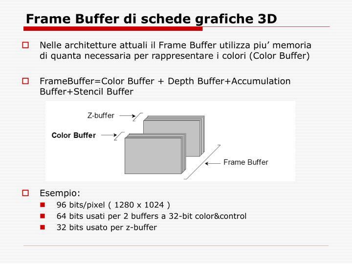 Frame Buffer di schede grafiche 3D